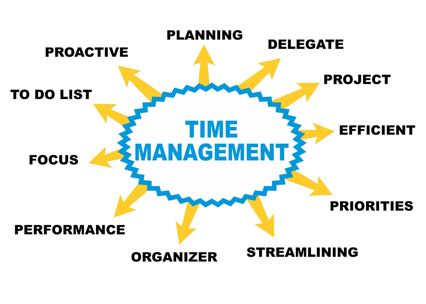 time-management-tasks